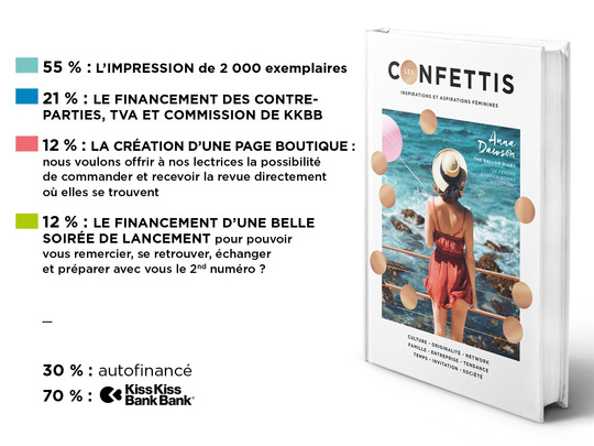 Financement-1459701963