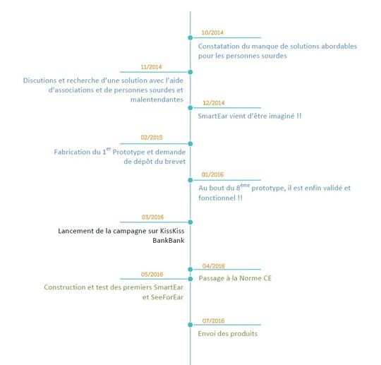 Timeline_jpg-1459711120