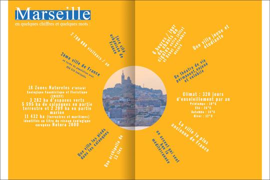 Marseillecotemer__13-14-1460025947