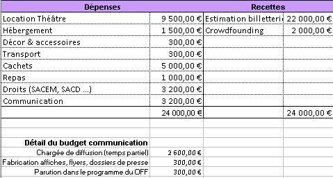 Image_budget-1460034444