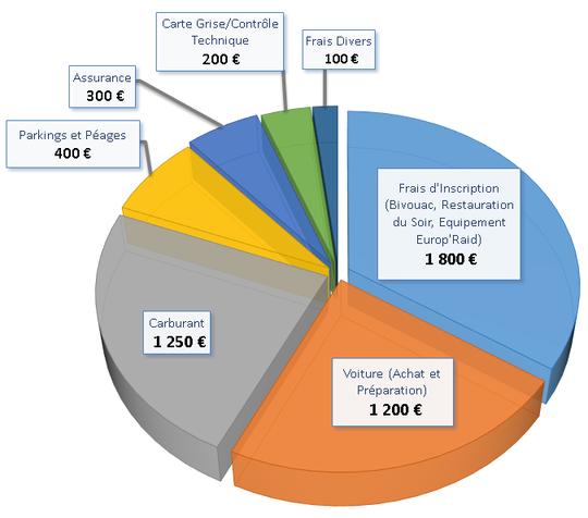 Budget-1460303257