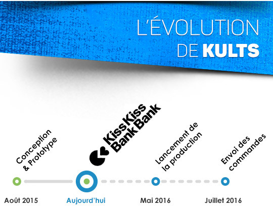 Evolution-1460489634