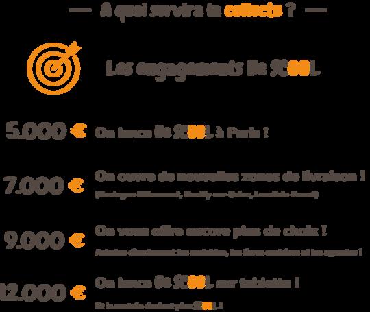 Crowdfunding_-_utilisation_collecte-1460553459