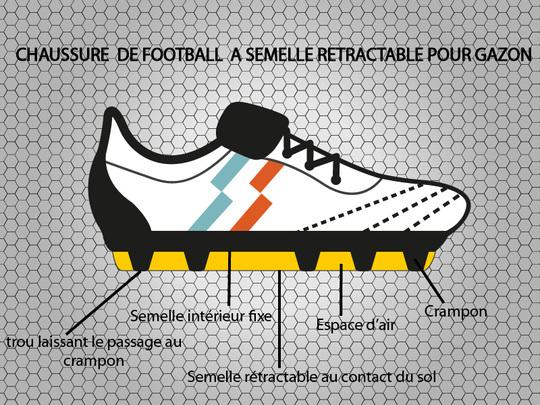 Explication_chaussure-1460566233