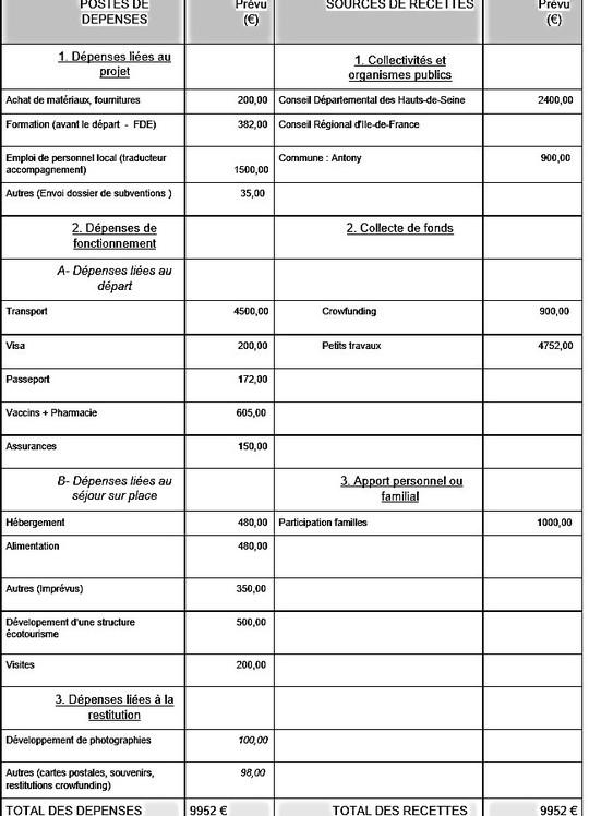 Budget-1460588610