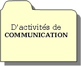 Activit_2-1460907329