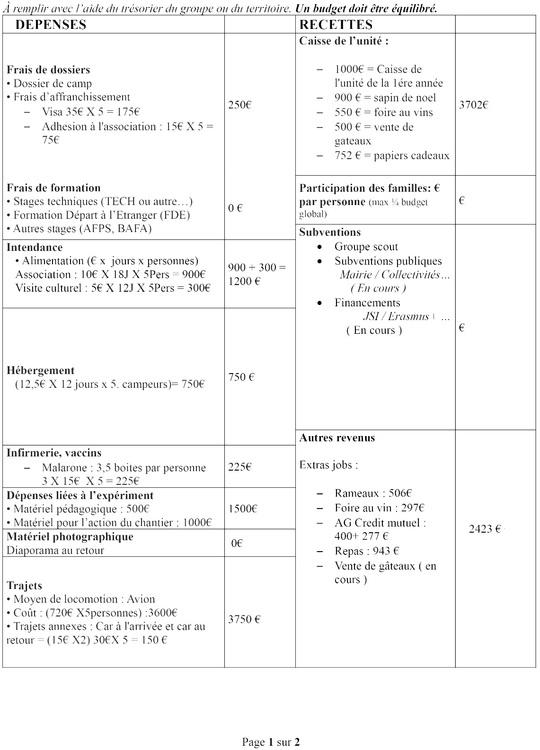 Budget_dossier_de_camps__pdf_-1-1460913117