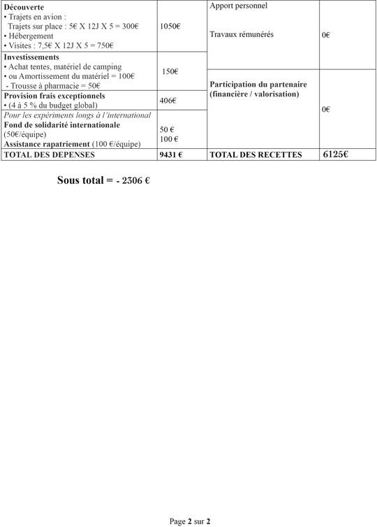 Budget_dossier_de_camps__pdf_-2-1460913131