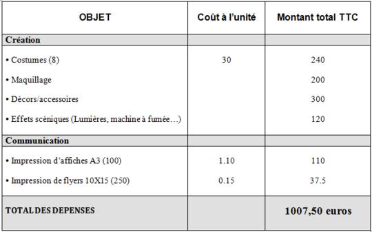 Budget-dracula-1460975173