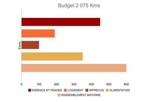 Budget_block_1-1461059888
