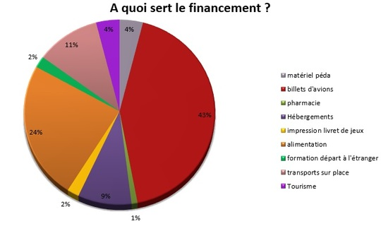 Budget-1461081939