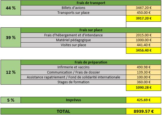 Budget-1461253610