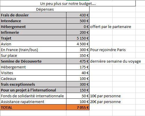 Budget-1461265842