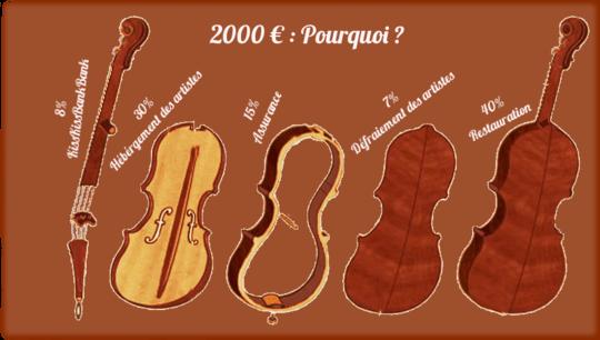 Violon2000-1461592742