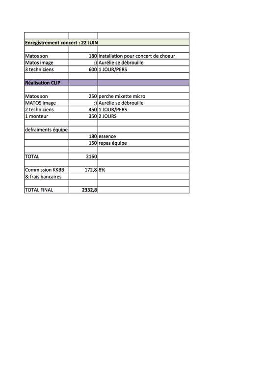 Budget-1461930723