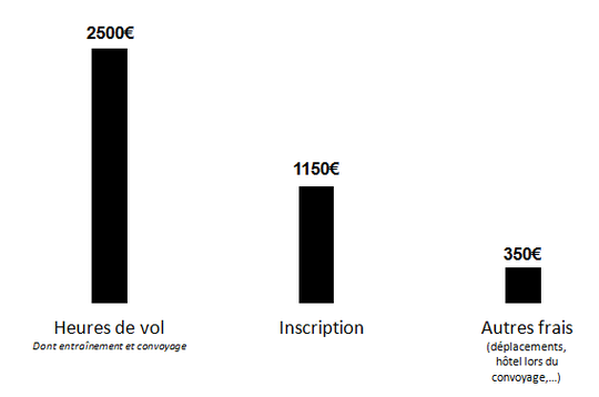 Budget-1462036328