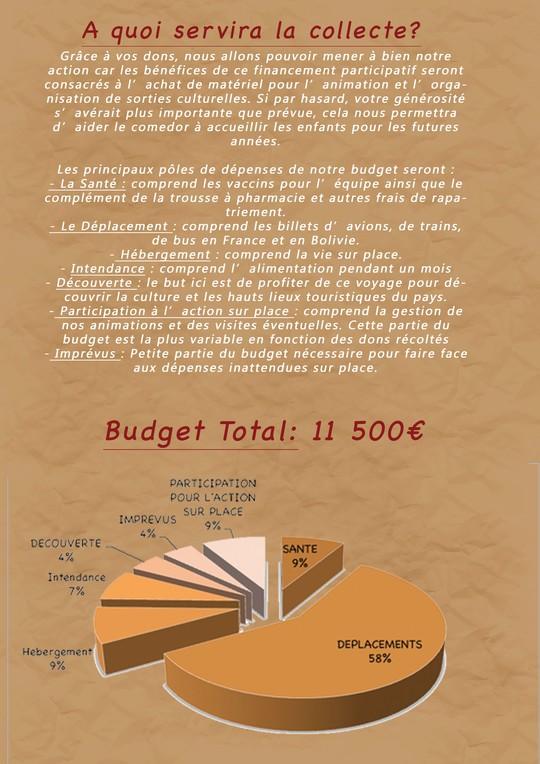 Presentation_budget-1462091211