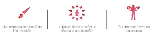 Avantages_pour_les_artistes-1462200280