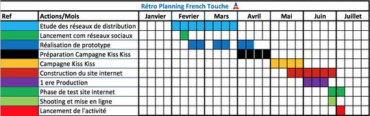 Planning-1462285514