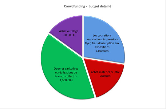 Crowdfunding-1462649472