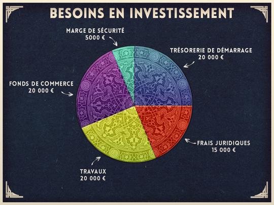 03_aquarium_besoins_en_investissement-1462697907