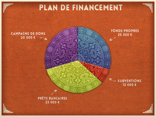 03_aquarium_plan_de_financement-1462697997