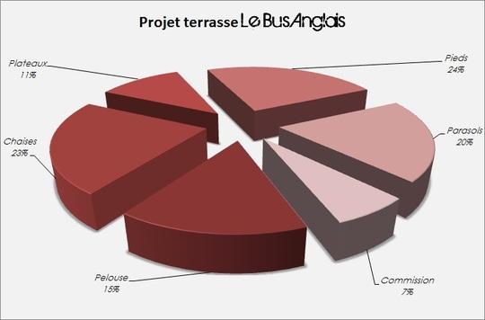 Camembert_projet-1462748111