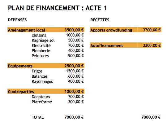 Plan_de_financement_kkbb_540-1462794315