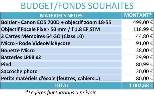 Budget_com_macao-1463413252