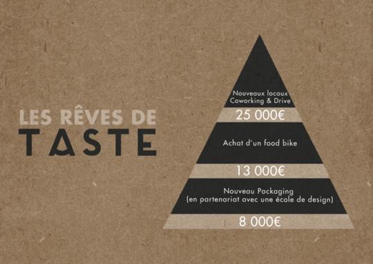 Pyramide_kisskiss_taste2-1463419558