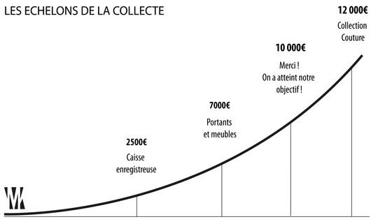Les_echelons_de_la_collecte-1463662312