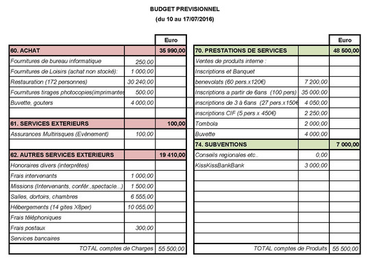 Budget_pr_visionnel_ue2016-1463691135