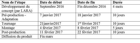 Calendrier_du_projet-1464008524
