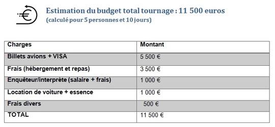 Budget_photo-1464019643