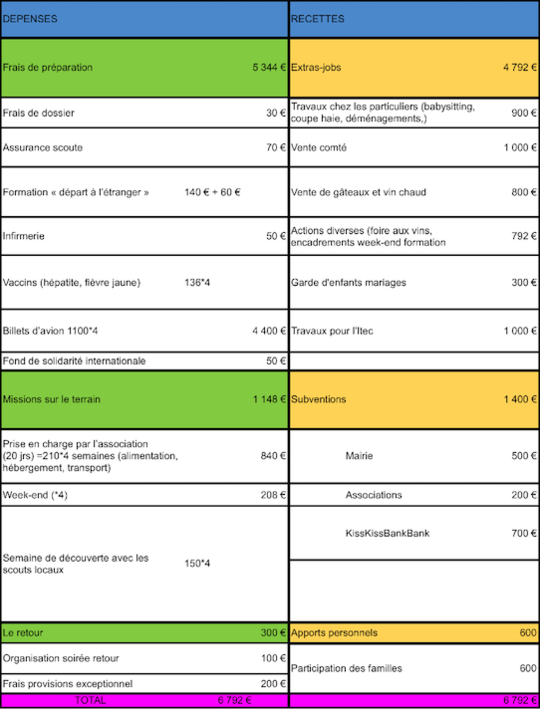Budget-1464190916