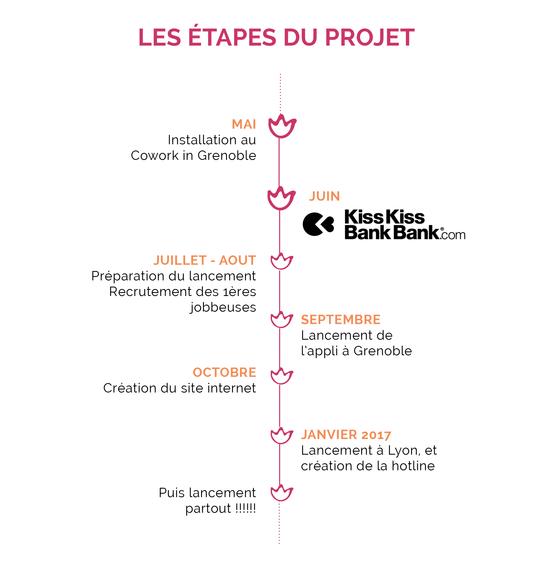 12_etapes_du_projet-1464617894