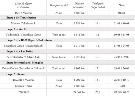 Tableaux-kisskiss01b-1464792445