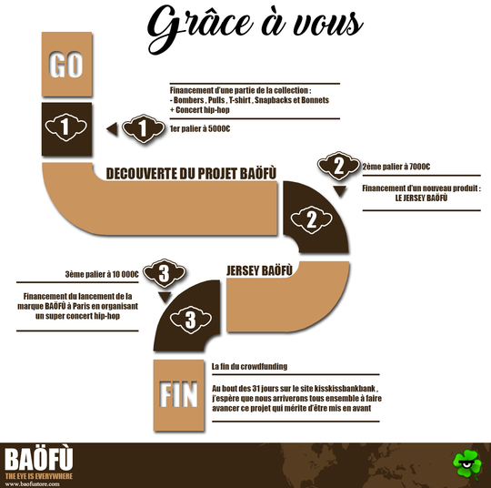 Infographie_3-1465304183