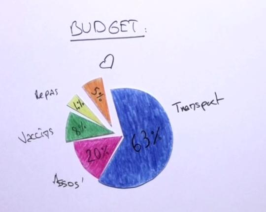 Budget_kkbb-1465305610