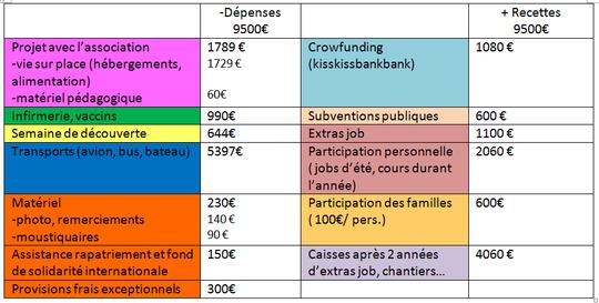 Budget_kkbb_sipflifi_-1465306097