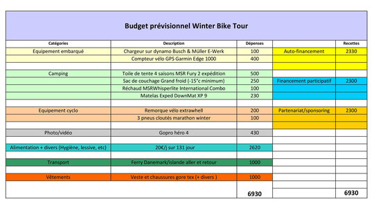 Winter-bike-tour-budget-1465384716