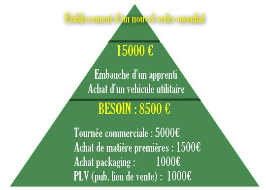 Besoins-1465392326