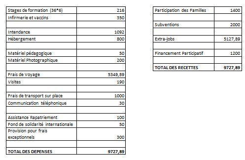 Budget_tableau-1465409625