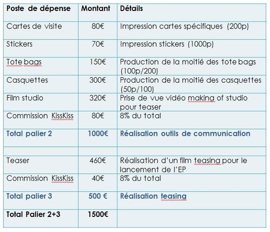 Kkbb_-_budget_palier_2_3-1465467450