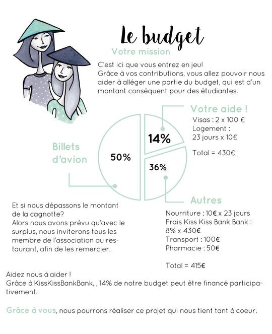 Budget-01-1465550007