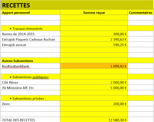 Budget2-1465906570