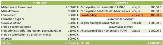 Budget_previsionnel_latrines-1465947587