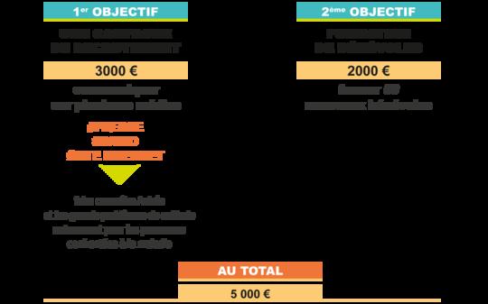 Objectifs_astree4-1466090143