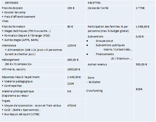 Budget1-1466199893