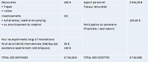 Budget2-1466199901